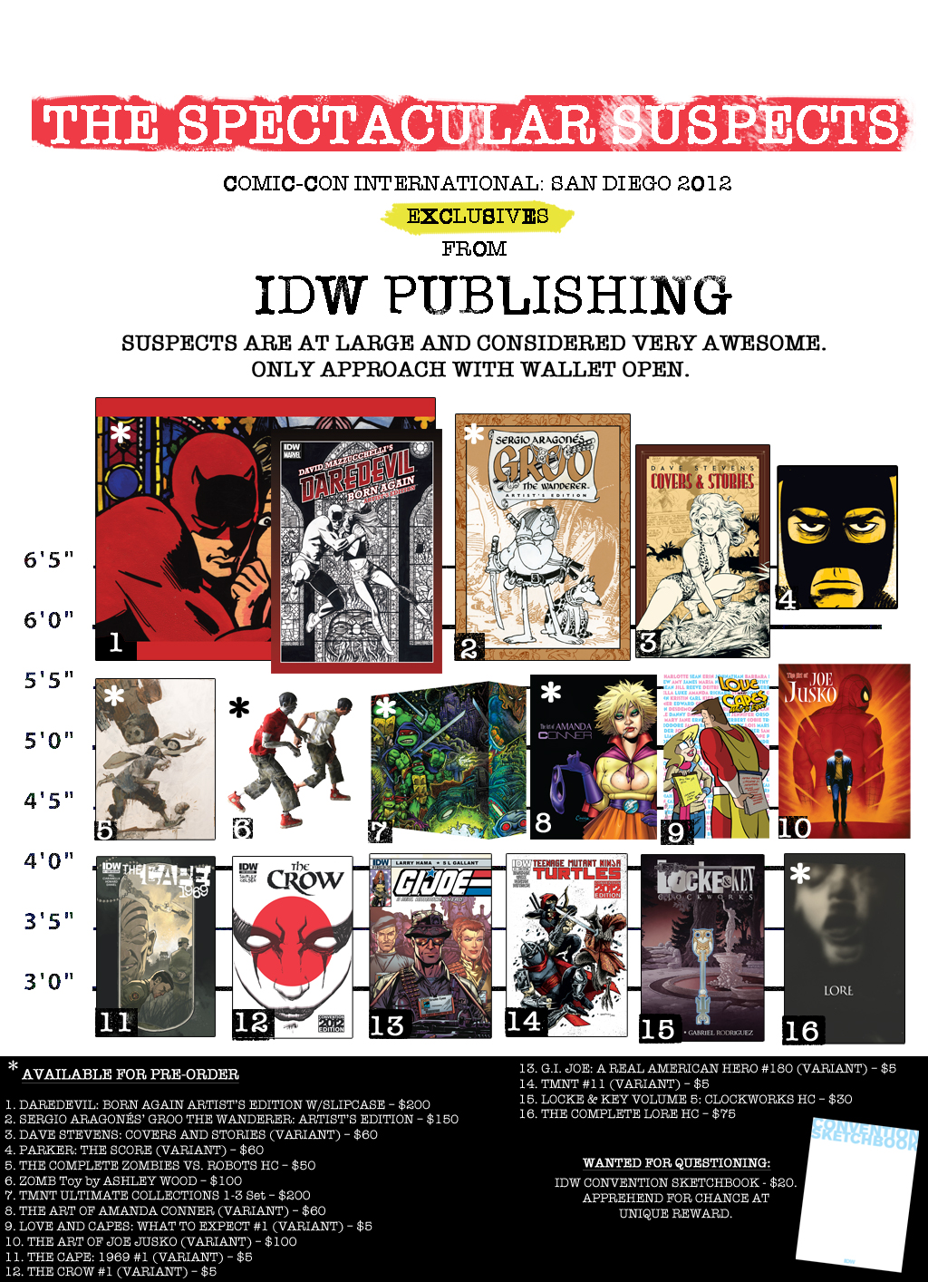 IDW Exclusives